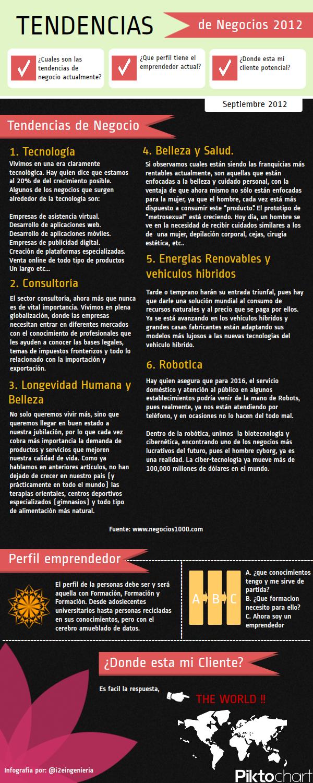 infografia-ideas-negocio