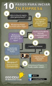 10-pasos-crear-empresa